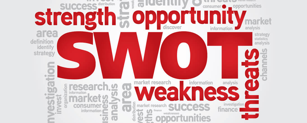 SWOT Analysis word cloud